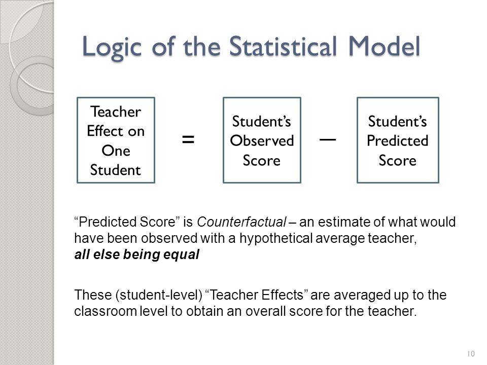 Logic of the Statistical Model 10 Teacher Effect on One Student Student's Observed Score Student's Predicted Score = — Predicted Score is Counterfactual – an estimate of what would have been observed with a hypothetical average teacher, all else being equal These (student-level) Teacher Effects are averaged up to the classroom level to obtain an overall score for the teacher.