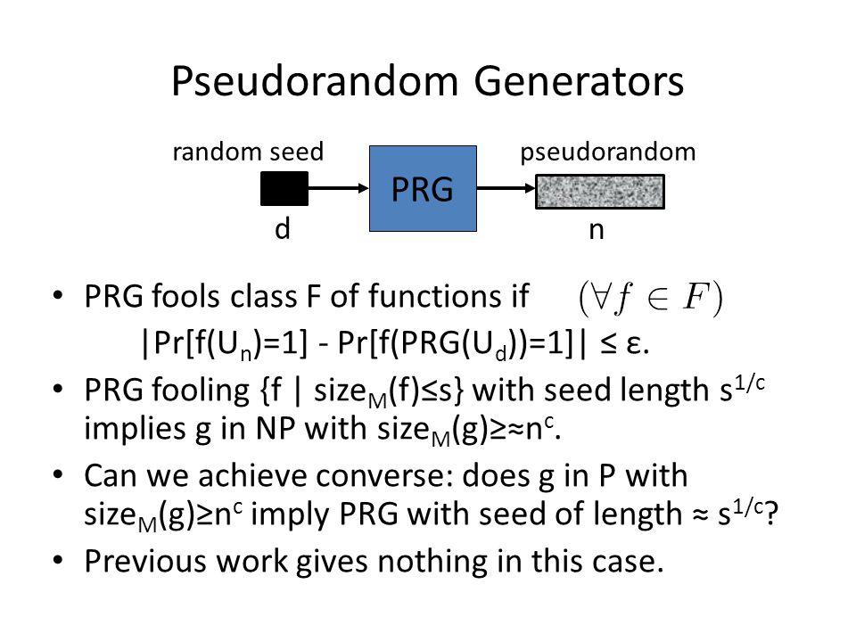Pseudorandom Generators PRG fools class F of functions if |Pr[f(U n )=1] - Pr[f(PRG(U d ))=1]| ≤ ε. PRG fooling {f | size M (f)≤s} with seed length s