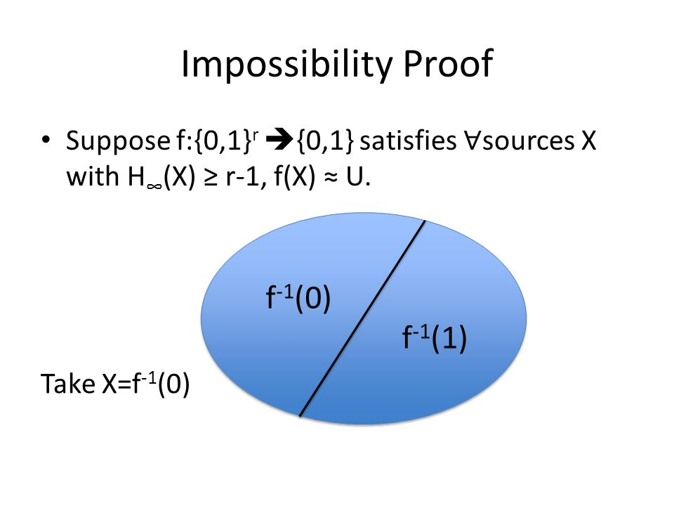 Impossibility Proof Suppose f:{0,1} r  {0,1} satisfies ∀ sources X with H ∞ (X) ≥ r-1, f(X) ≈ U.