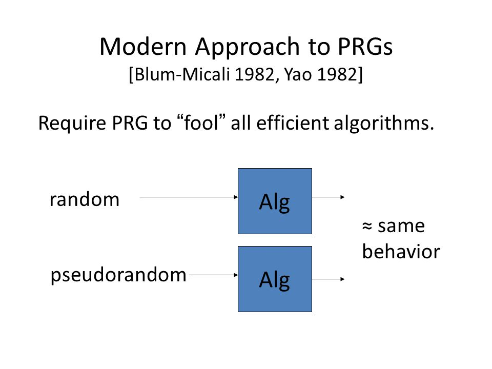 Modern Approach to PRGs [Blum-Micali 1982, Yao 1982] Alg random pseudorandom ≈ same behavior Require PRG to fool all efficient algorithms.