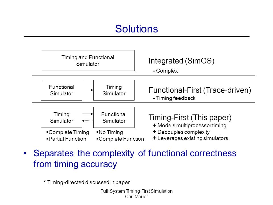 Full-System Timing-First Simulation Carl Mauer Solutions Separates the complexity of functional correctness from timing accuracy + Models multiprocess