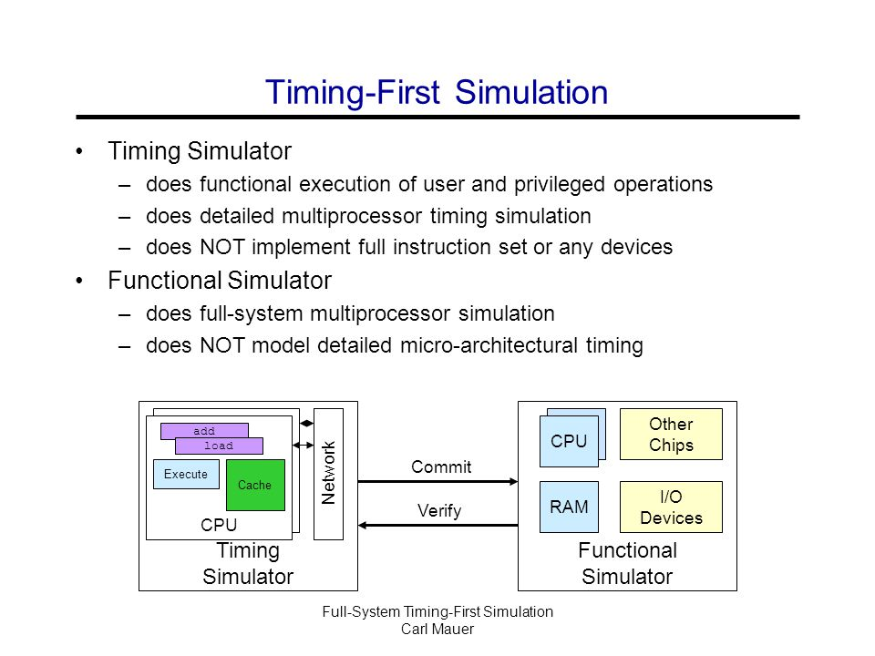 Full-System Timing-First Simulation Carl Mauer Timing-First Simulation Timing Simulator –does functional execution of user and privileged operations –