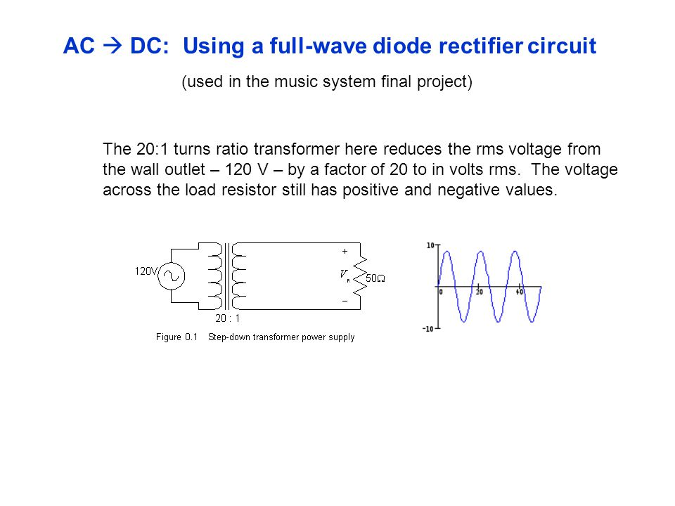 AC  DC: Using a full-wave diode rectifier circuit (used in the music system final project) The 20:1 turns ratio transformer here reduces the rms volt