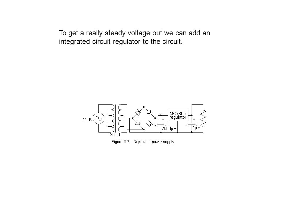 To get a really steady voltage out we can add an integrated circuit regulator to the circuit.