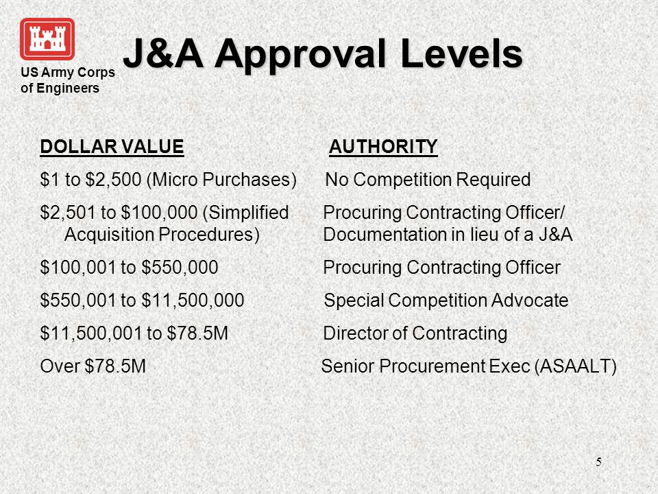 US Army Corps of Engineers 6 Senior Procurement Executive (ASSALT) >$78.5M Director of Contracting For Contracting >$11.5M - $78.5M Special Competition Advocate >$550K - $11.5M Contracting Officer Up To $550K J&A Approval Levels