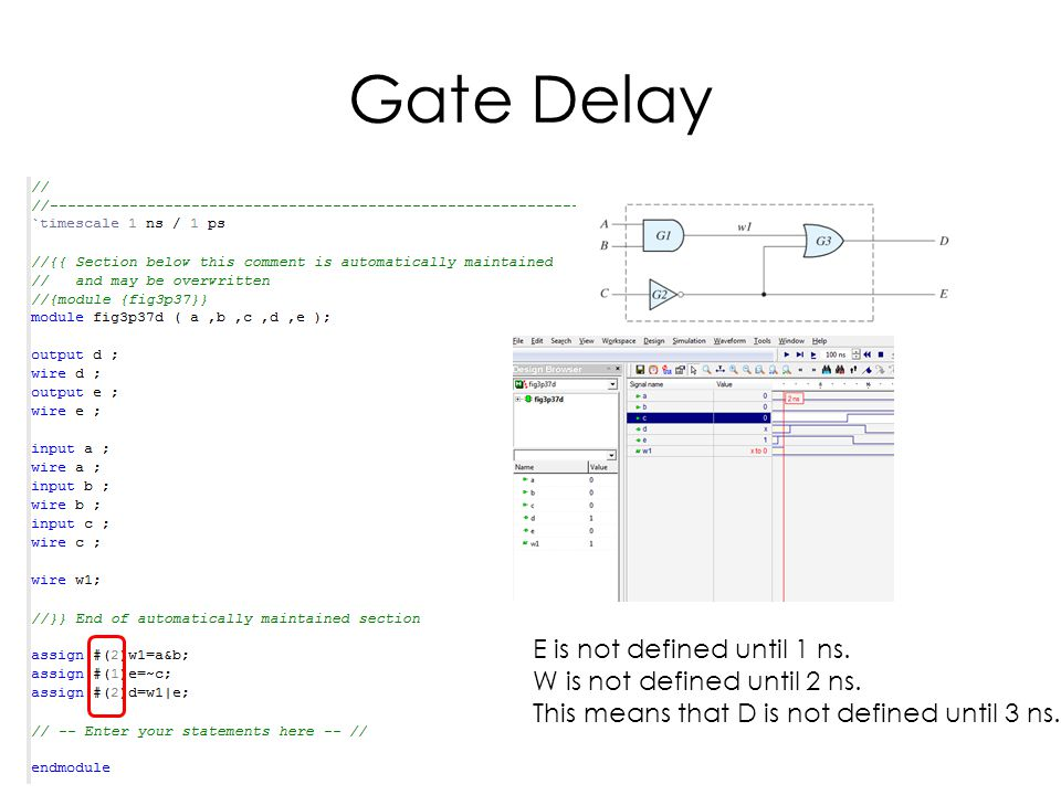 Gate Delay E is not defined until 1 ns. W is not defined until 2 ns. This means that D is not defined until 3 ns.