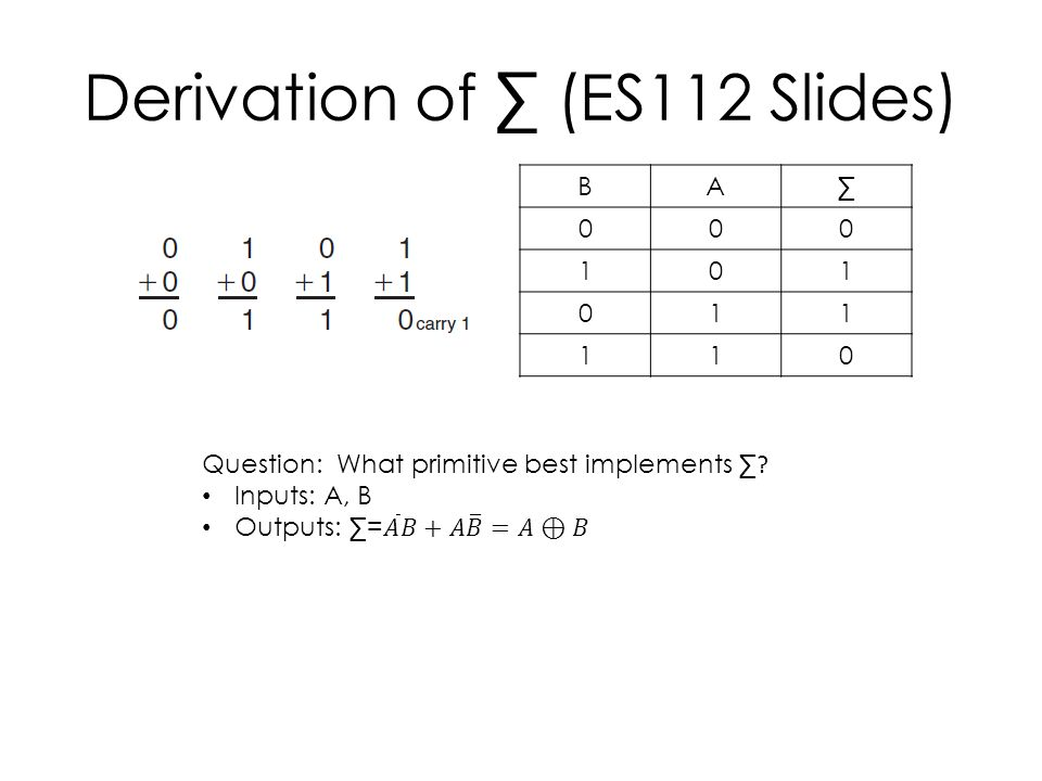 Derivation of ∑ (ES112 Slides) BA∑ 000 101 011 110