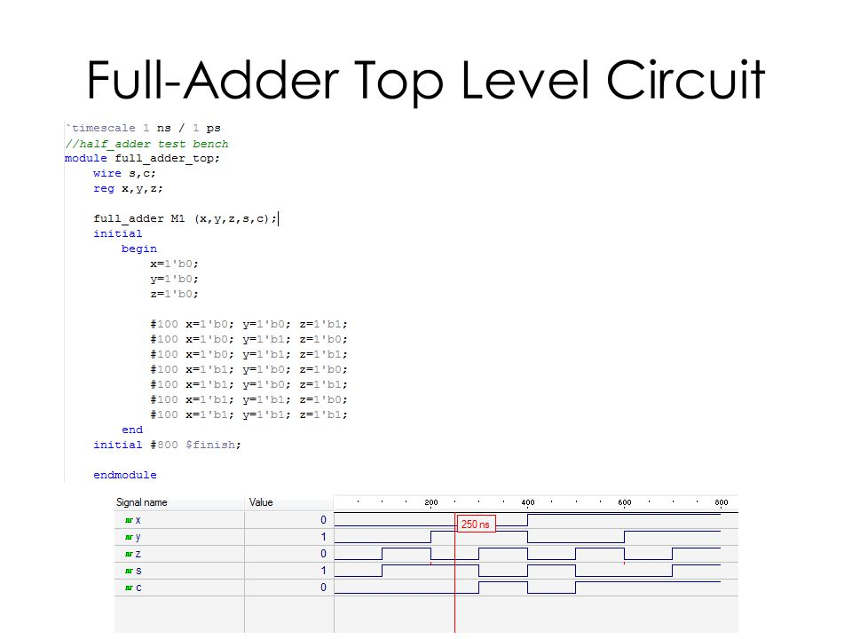 Full-Adder Top Level Circuit