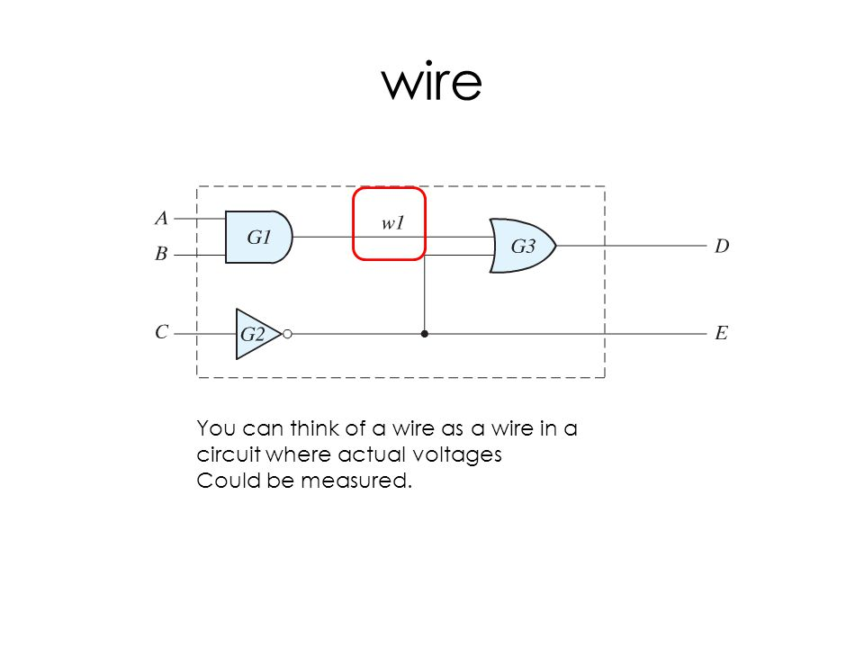 wire You can think of a wire as a wire in a circuit where actual voltages Could be measured.