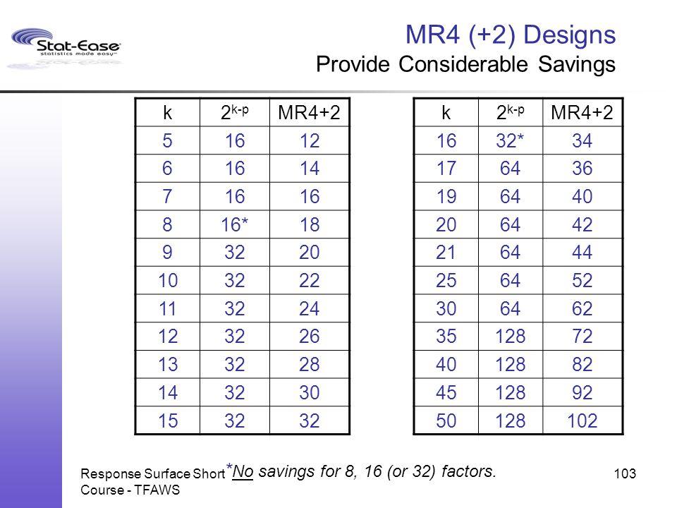 Response Surface Short Course - TFAWS 103 MR4 (+2) Designs Provide Considerable Savings k2 k-p MR4+2k2 k-p MR4+2 516121632*34 61614176436 716 196440 8