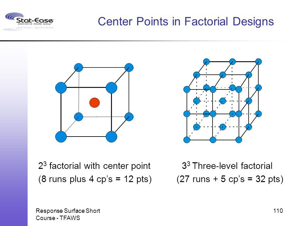 Response Surface Short Course - TFAWS 110 Center Points in Factorial Designs 2 3 factorial with center point 3 3 Three-level factorial (8 runs plus 4