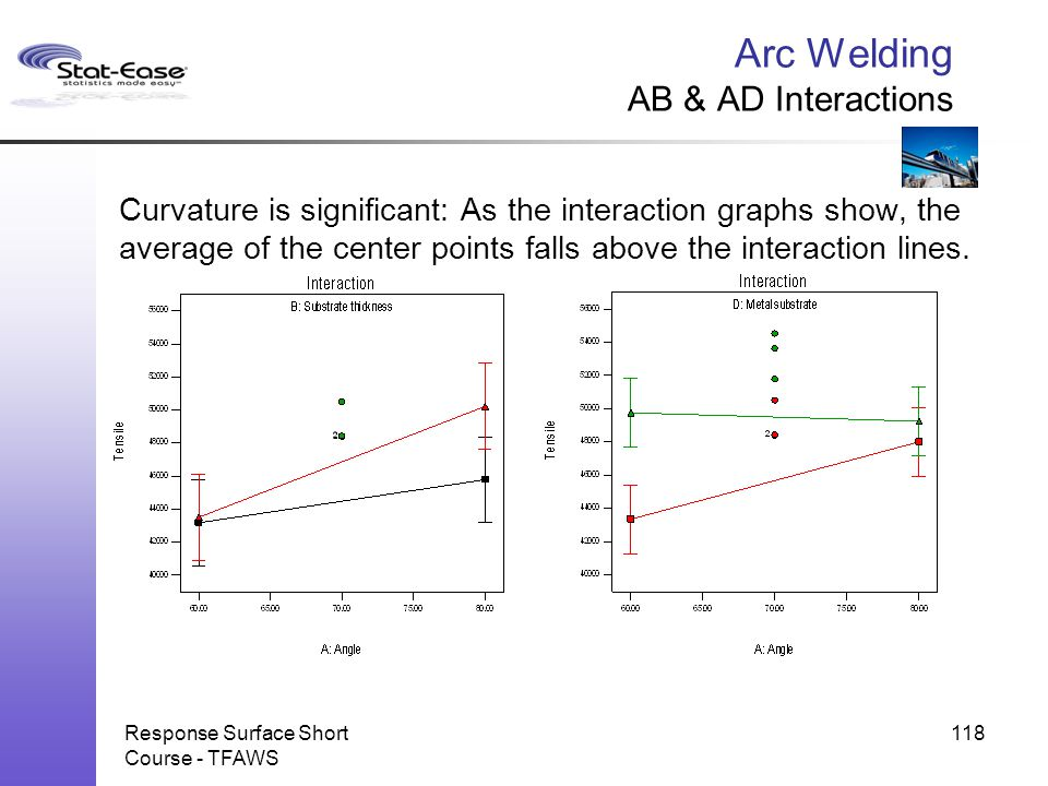 Response Surface Short Course - TFAWS 118 Arc Welding AB & AD Interactions Curvature is significant: As the interaction graphs show, the average of th
