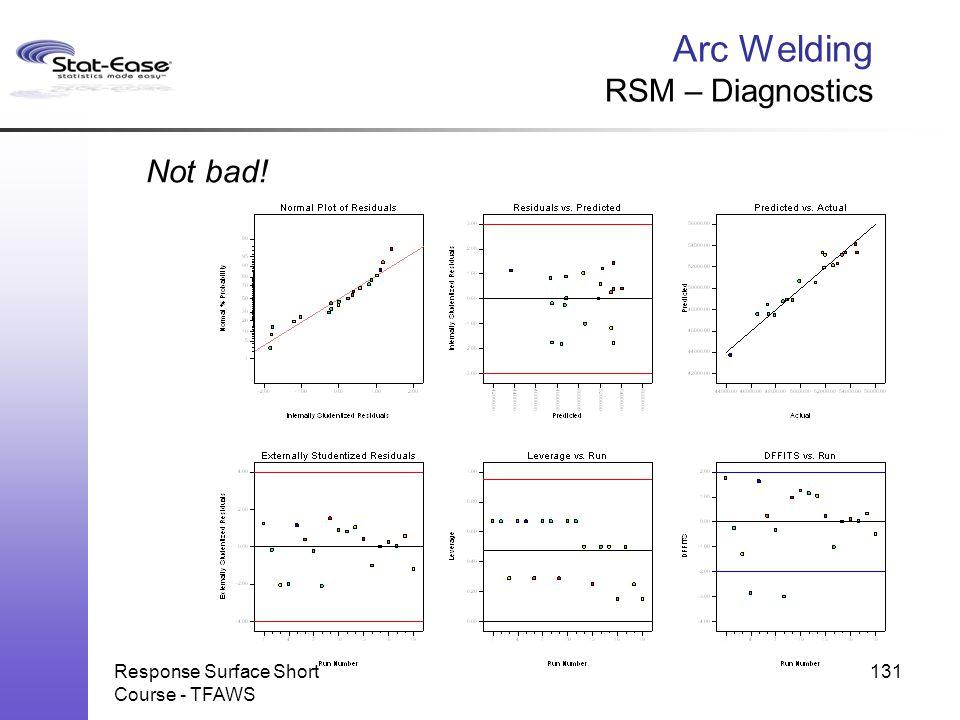 Arc Welding RSM – Diagnostics Response Surface Short Course - TFAWS 131 Not bad!