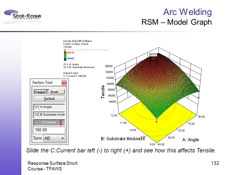 Arc Welding RSM – Model Graph Response Surface Short Course - TFAWS 132 Slide the C:Current bar left (-) to right (+) and see how this affects Tensile