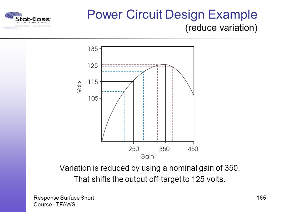 Power Circuit Design Example (reduce variation) Variation is reduced by using a nominal gain of 350. That shifts the output off-target to 125 volts. R