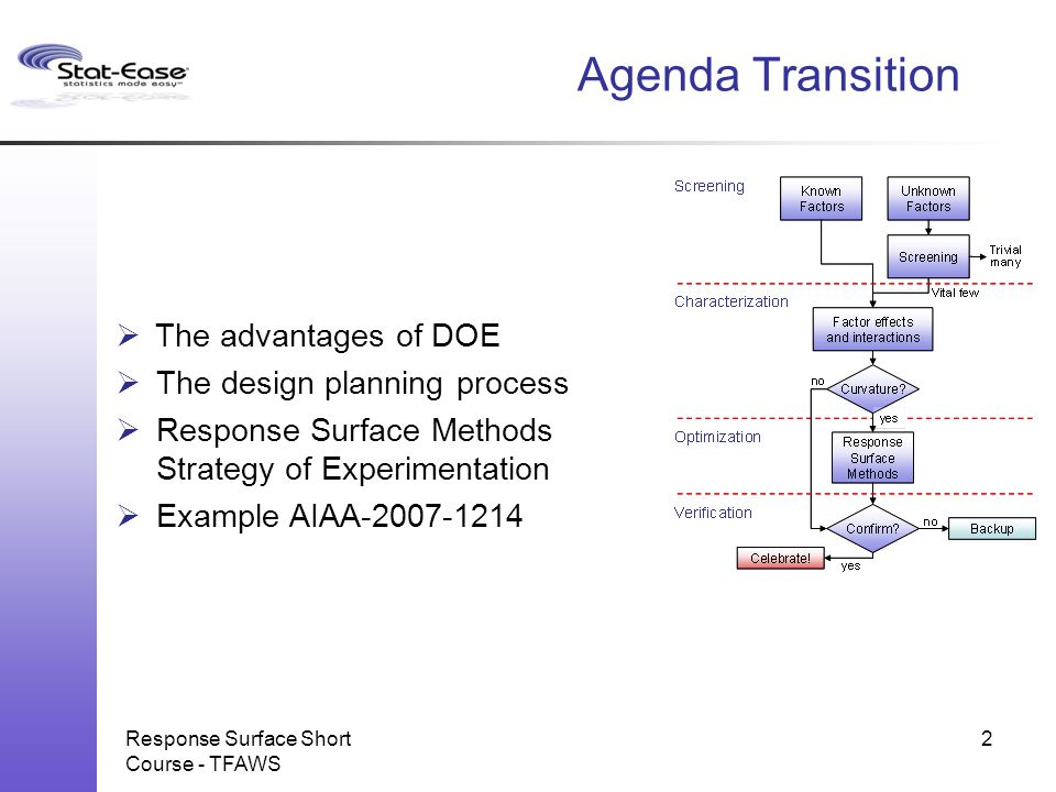 Response Surface Short Course - TFAWS Agenda Transition  The advantages of DOE  The design planning process  Response Surface Methods Strategy of Experimentation  Example AIAA-2007-1214 3