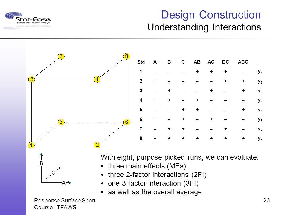 Response Surface Short Course - TFAWS 23 StdABCABACBCABC 1–––+++–y1y1 2+––––++y2y2 3–+––+–+y3y3 4++–+–––y4y4 5––++––+y5y5 6+–+–+––y6y6 7–++––+–y7y7 8+