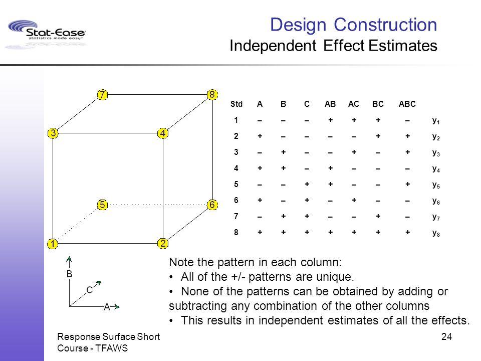 Response Surface Short Course - TFAWS 24 StdABCABACBCABC 1–––+++–y1y1 2+––––++y2y2 3–+––+–+y3y3 4++–+–––y4y4 5––++––+y5y5 6+–+–+––y6y6 7–++––+–y7y7 8+