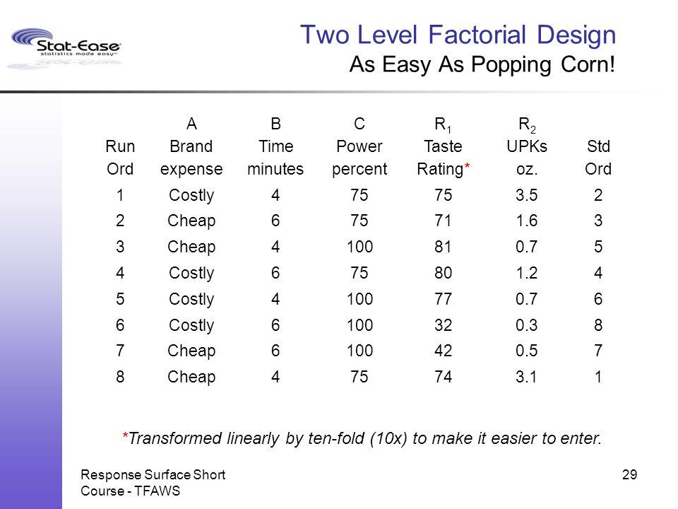 Response Surface Short Course - TFAWS Two Level Factorial Design As Easy As Popping Corn! ABCR1R1 R2R2 RunBrandTimePowerTasteUPKsStd Ordexpenseminutes