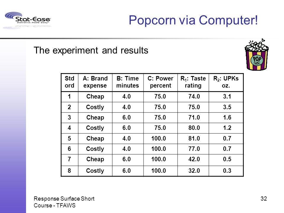 Response Surface Short Course - TFAWS Popcorn via Computer! The experiment and results Std ord A: Brand expense B: Time minutes C: Power percent R 1 :