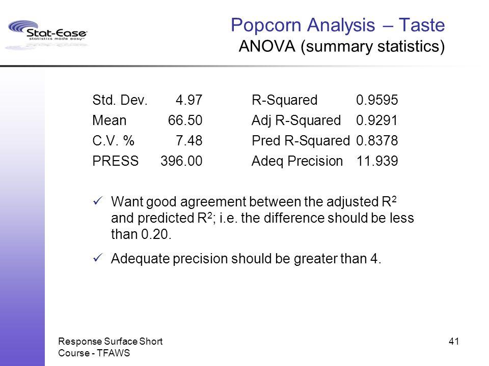 Response Surface Short Course - TFAWS Popcorn Analysis – Taste ANOVA (summary statistics) Std. Dev.4.97R-Squared0.9595 Mean66.50Adj R-Squared0.9291 C.