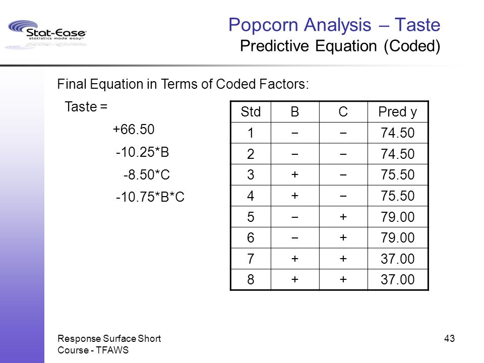Response Surface Short Course - TFAWS Final Equation in Terms of Coded Factors: Taste = +66.50 -10.25*B -8.50*C -10.75*B*C StdBCPred y 1−−74.50 2−− 3+