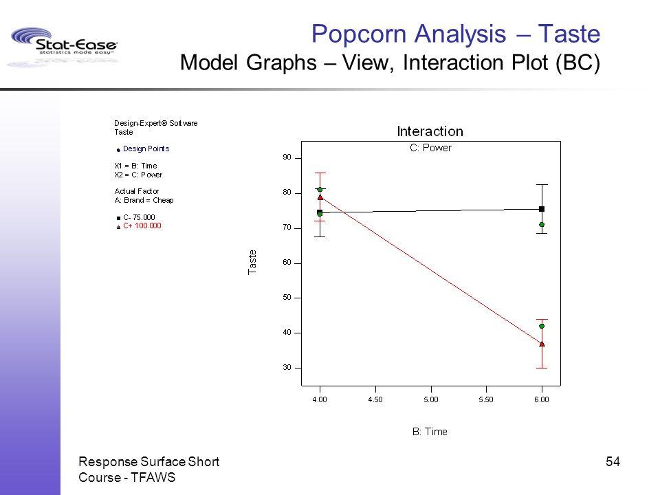 Response Surface Short Course - TFAWS Popcorn Analysis – Taste Model Graphs – View, Interaction Plot (BC) 54