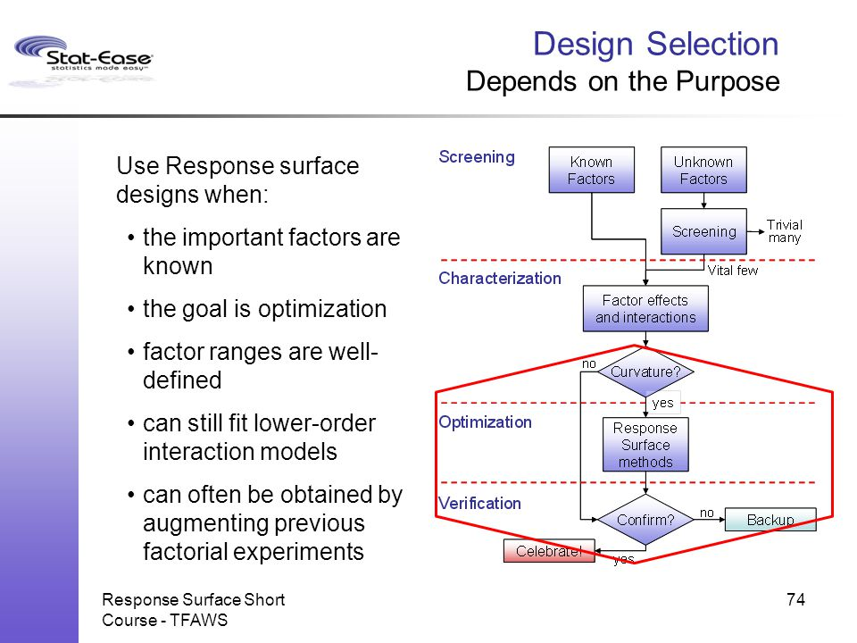 Response Surface Short Course - TFAWS 74 Design Selection Depends on the Purpose Use Response surface designs when: the important factors are known th