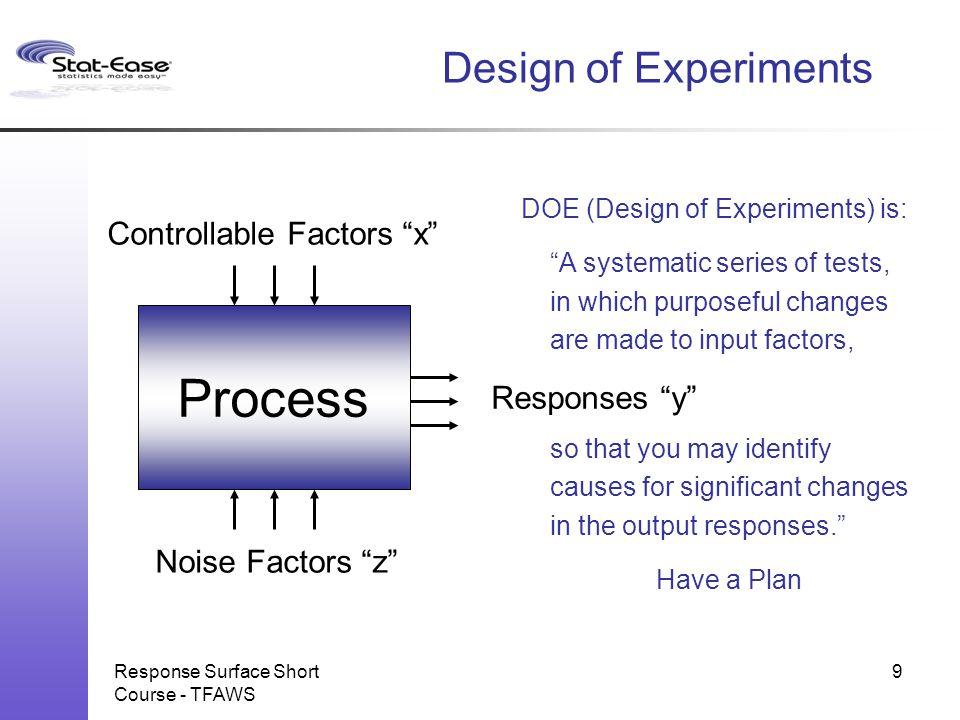 Response Surface Short Course - TFAWS 70 2 k Factorial Design Advantages  What could be simpler.