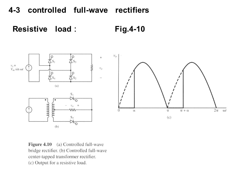 4-3 controlled full-wave rectifiers Resistive load : Fig.4-10