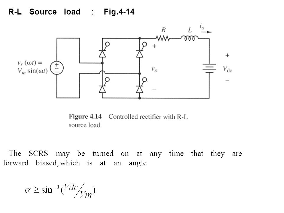 R-L Source load : Fig.4-14 The SCRS may be turned on at any time that they are forward biased, which is at an angle