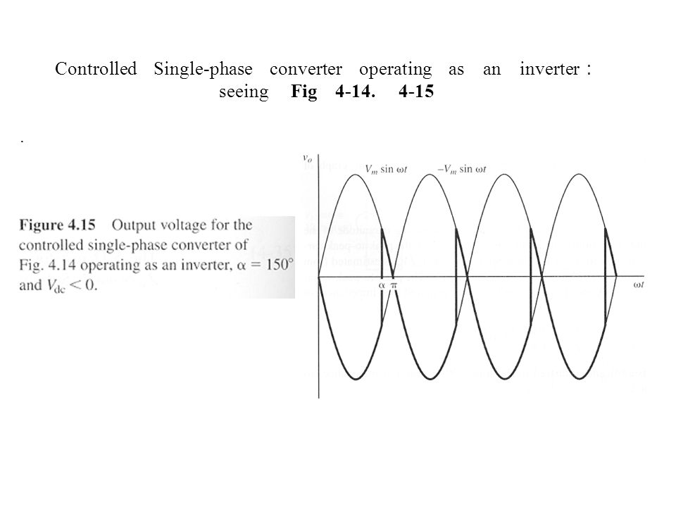 Controlled Single-phase converter operating as an inverter : seeing Fig 4-14. 4-15.