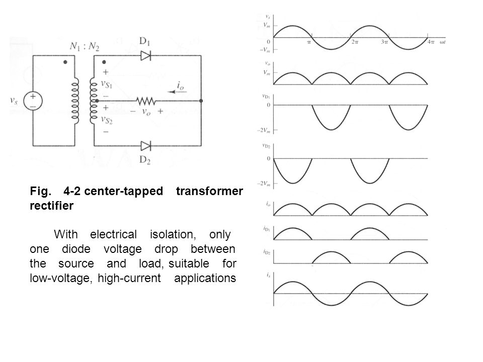 Fig. 4-2 center-tapped transformer rectifier With electrical isolation, only one diode voltage drop between the source and load, suitable for low-volt