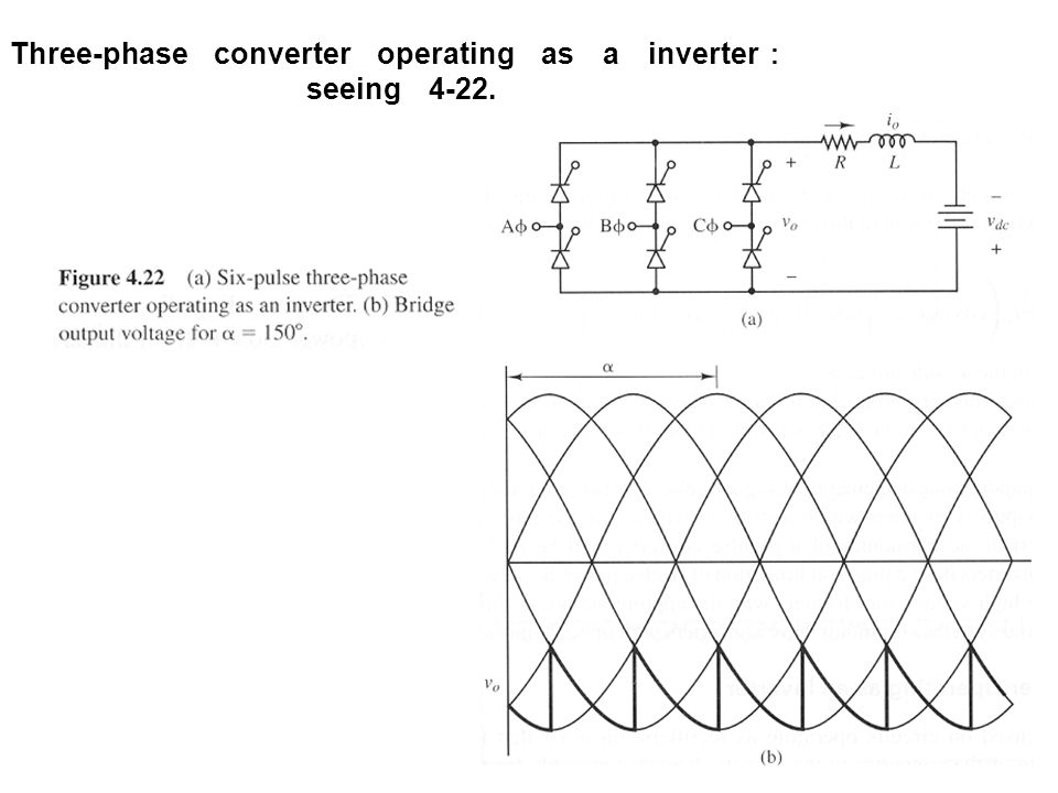 Three-phase converter operating as a inverter : seeing 4-22.