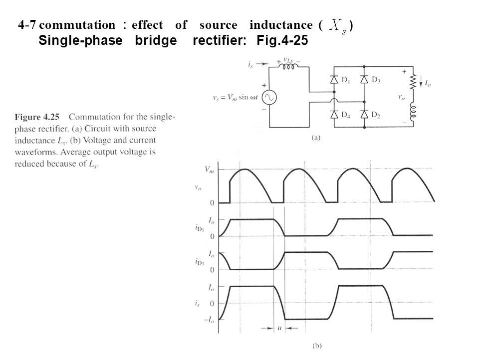4-7 commutation : effect of source inductance ( ) Single-phase bridge rectifier: Fig.4-25