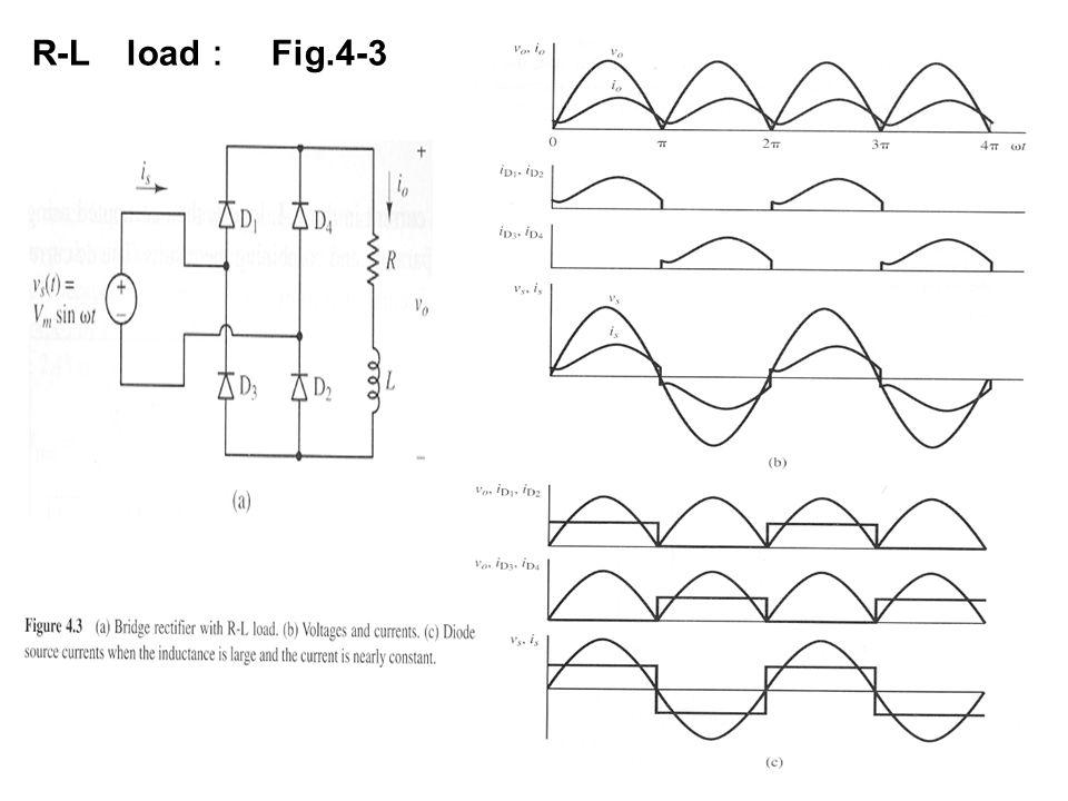 R-L load : Fig.4-3