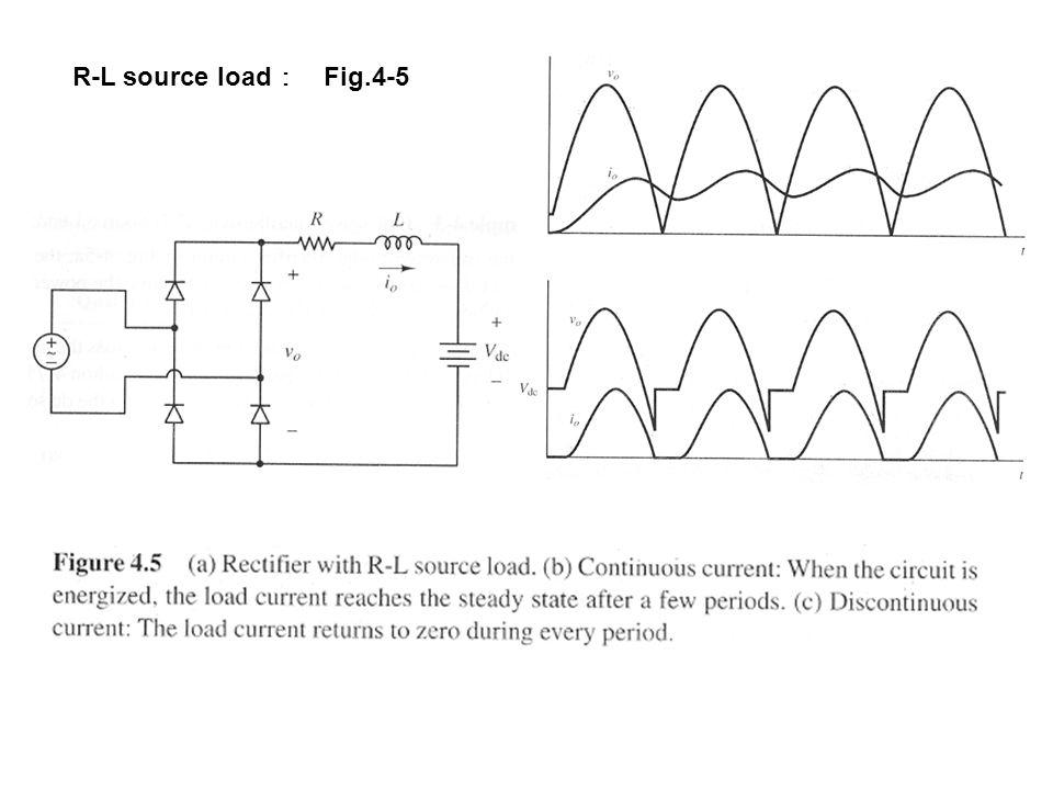R-L source load : Fig.4-5