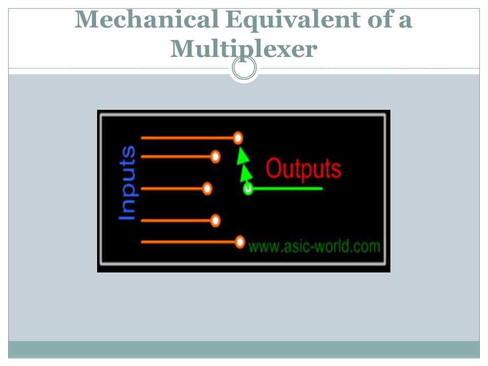 Example : 4:1 MUX S1 S0 Y 00IO 01I1 1OI2 11I3