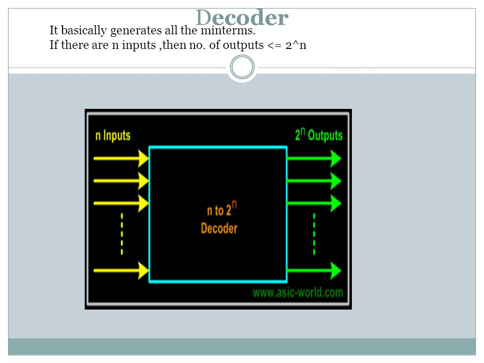 Example - 2-to-4 Binary Decoder XYF0F1F2F3 001000 010100 100010 110001