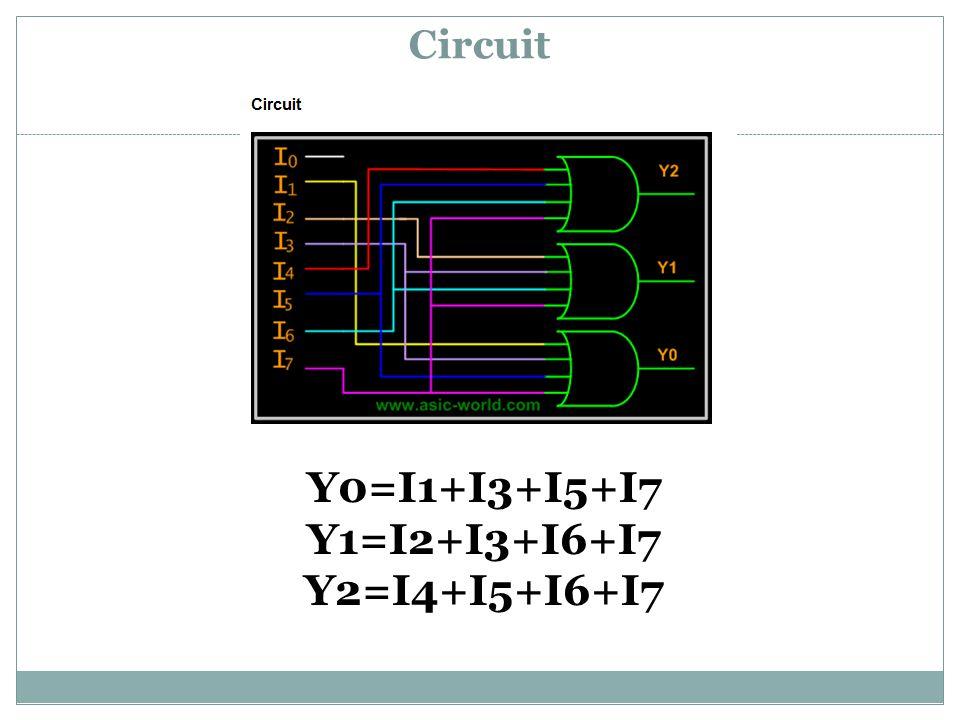 Encoder -decoderApplication Example