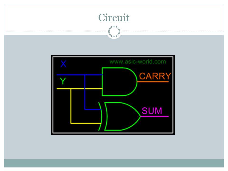 Full Adder Full adder takes a three-bits input.
