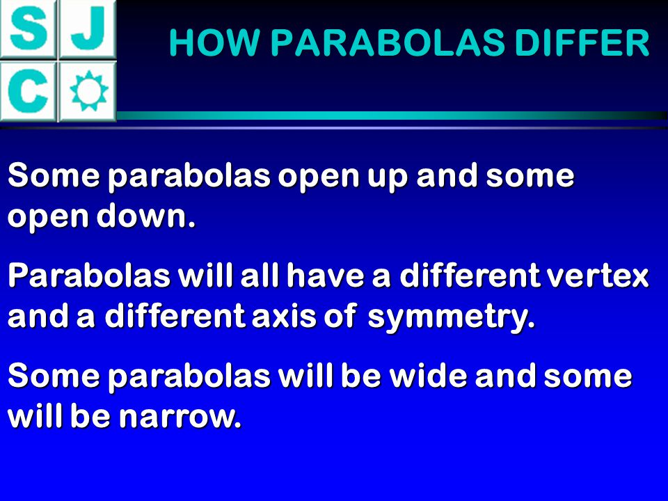 HOW PARABOLAS DIFFER Some parabolas open up and some open down. Parabolas will all have a different vertex and a different axis of symmetry. Some para