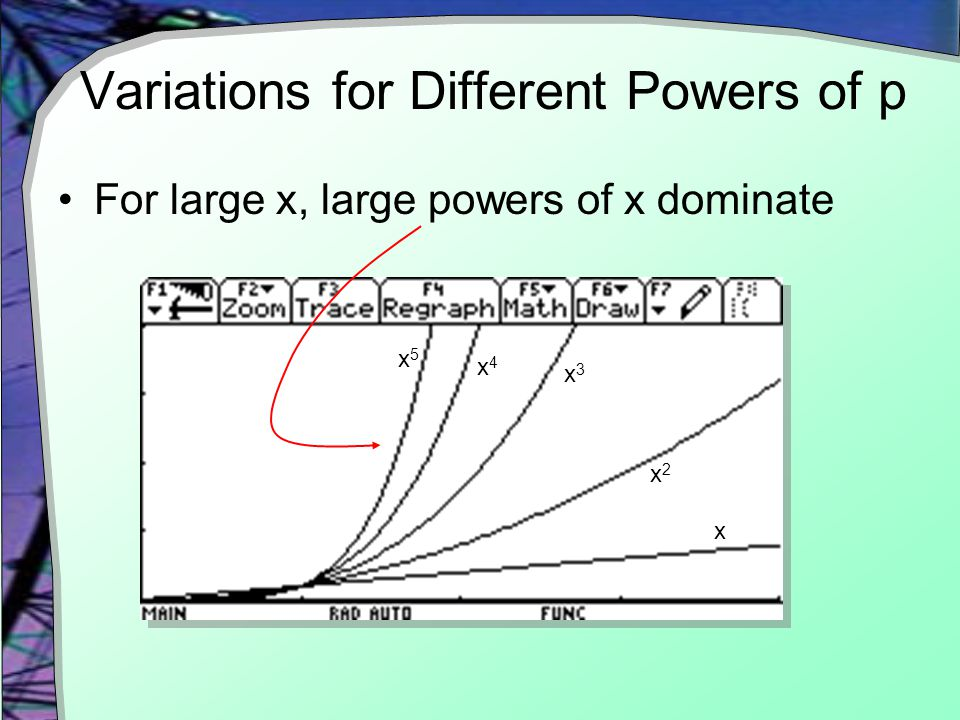 Variations for Different Powers of p For large x, large powers of x dominate x5x5 x4x4 x3x3 x2x2 x