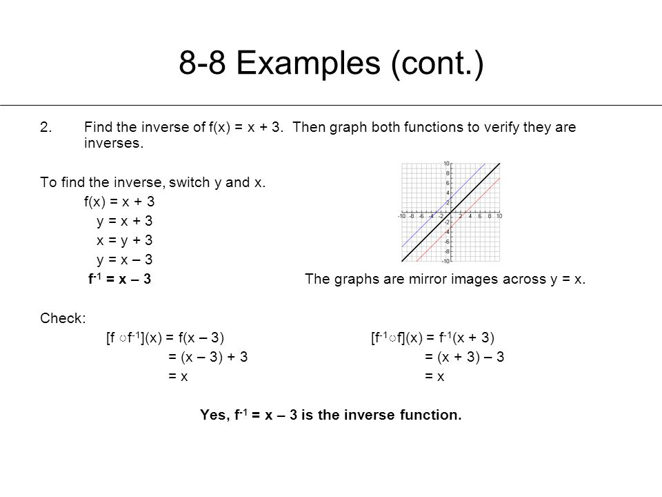 8-8 Examples (cont.) 2.Find the inverse of f(x) = x + 3. Then graph both functions to verify they are inverses. To find the inverse, switch y and x. f