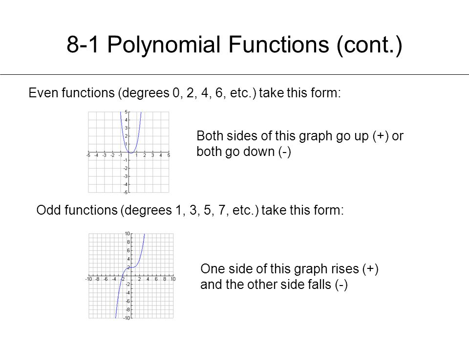 8-1 Polynomial Functions (cont.) Even functions (degrees 0, 2, 4, 6, etc.) take this form: Both sides of this graph go up (+) or both go down (-) Odd