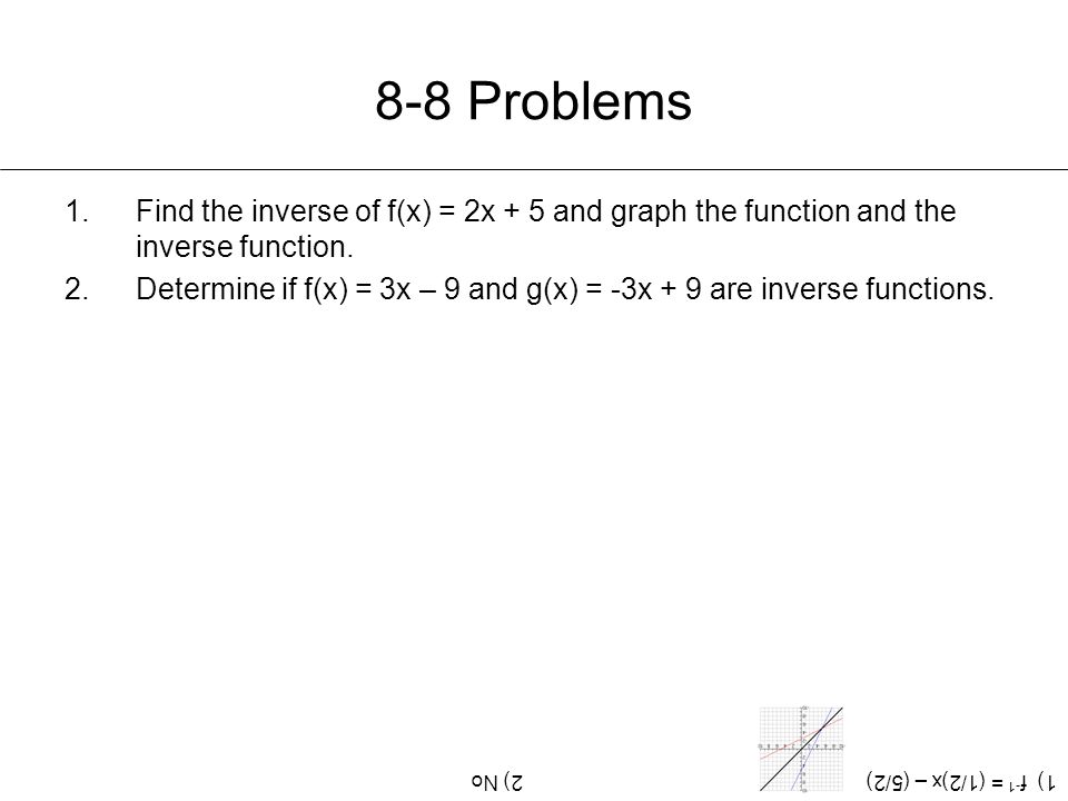 8-8 Problems 1.Find the inverse of f(x) = 2x + 5 and graph the function and the inverse function. 2.Determine if f(x) = 3x – 9 and g(x) = -3x + 9 are