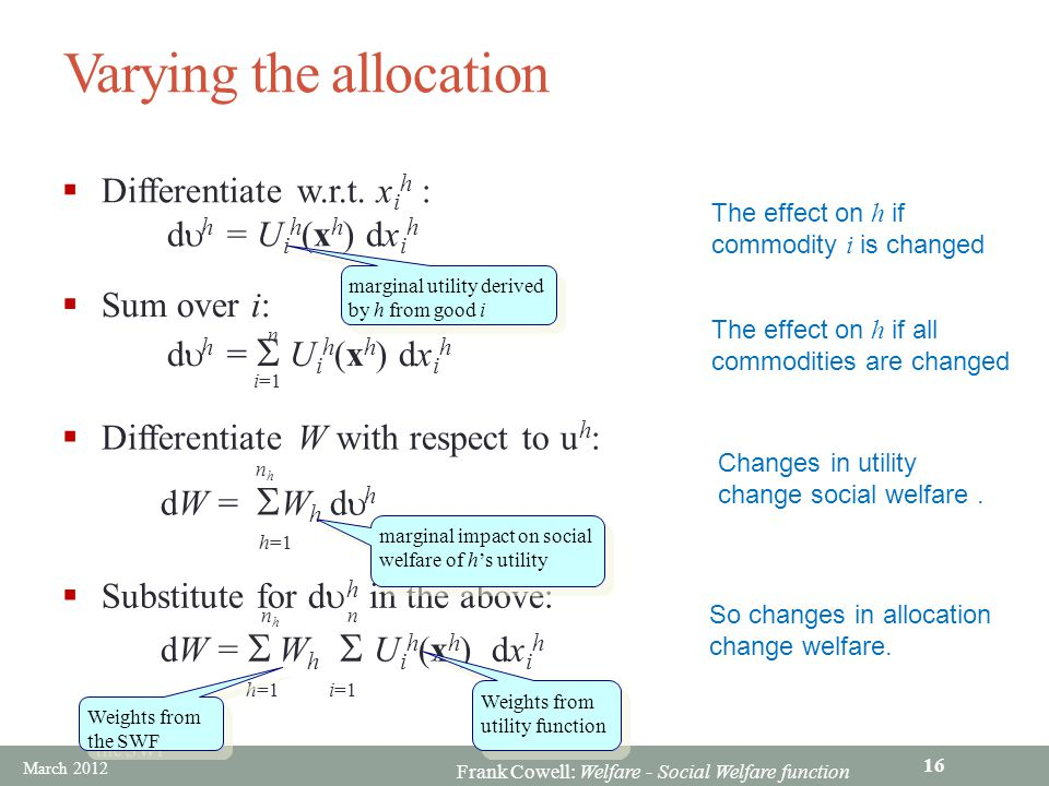 Frank Cowell: Welfare - Social Welfare function Varying the allocation  Differentiate w.r.t.