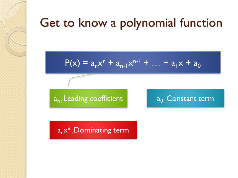 Get to know a polynomial function P(x) = a n x n + a n-1 x n-1 + … + a 1 x + a 0 a n : Leading coefficient a n x n : Dominating term a 0 : Constant term