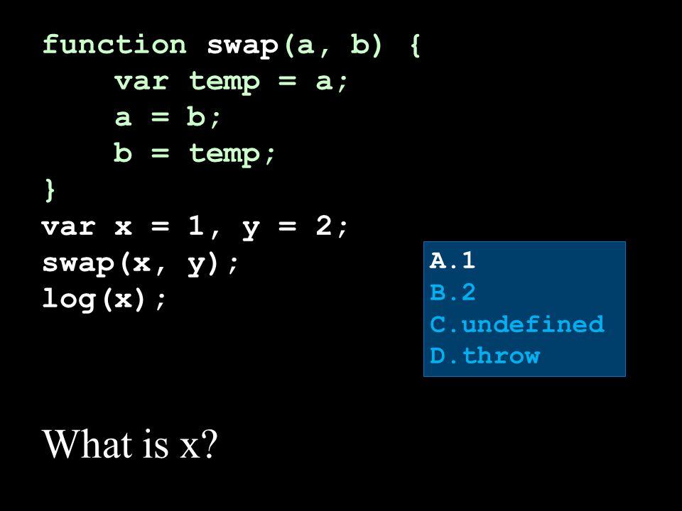 What is x? function swap(a, b) { var temp = a; a = b; b = temp; } var x = 1, y = 2; swap(x, y); log(x); A.1 B.2 C.undefined D.throw