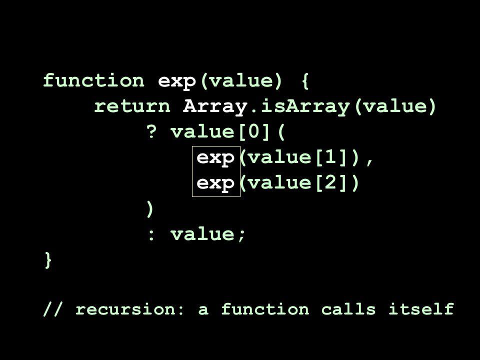 function exp(value) { return Array.isArray(value) .